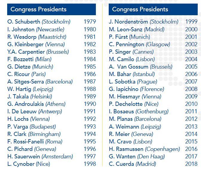 Congress Presidents